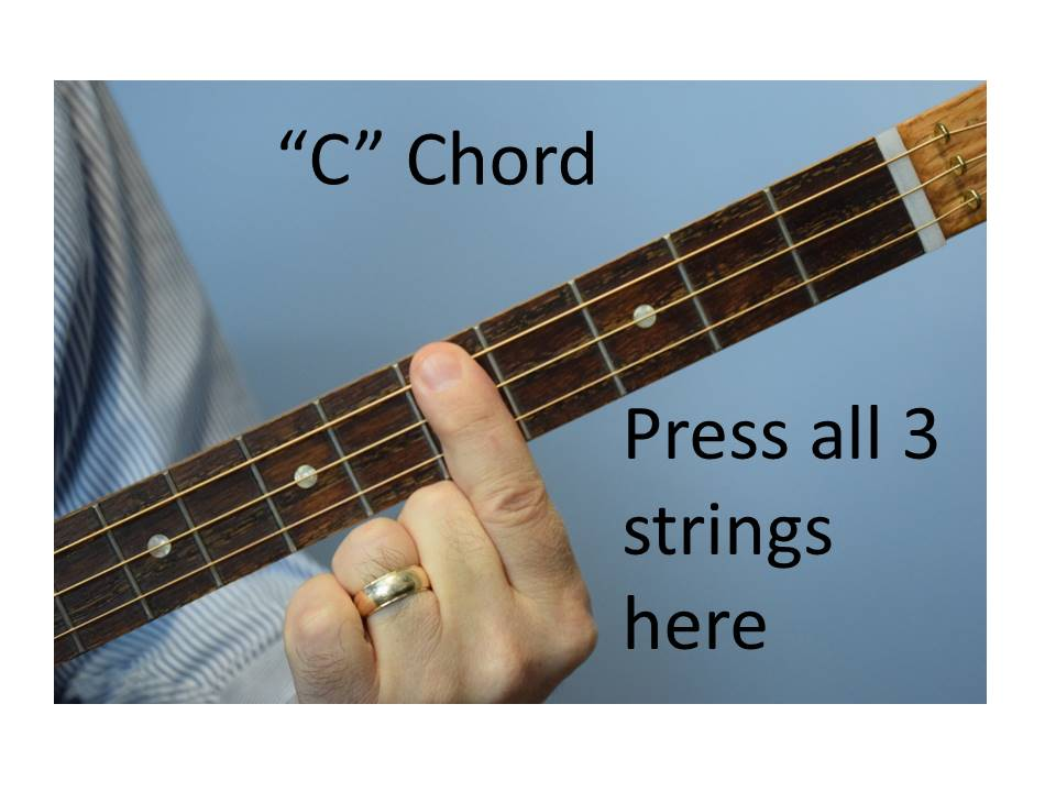 Cbgs Easy To Play Guitars By Joe Caruso